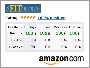 Amazon Loves eFITology